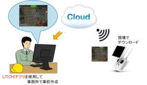 自動飛行データ作成 LITCHIアプリを使用した例